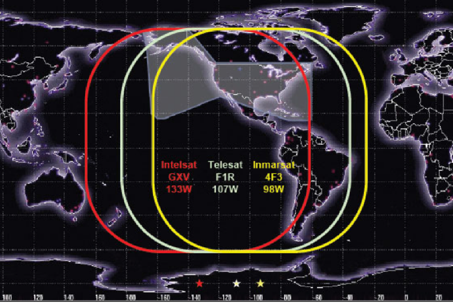 WAAS satellites